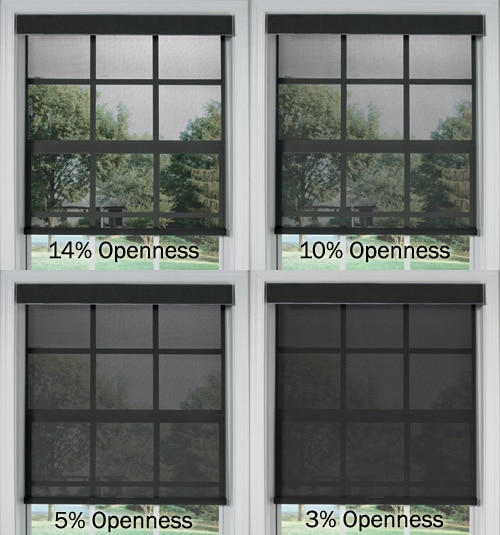 Bali Exterior Solar Screen. Openness Level Comparison